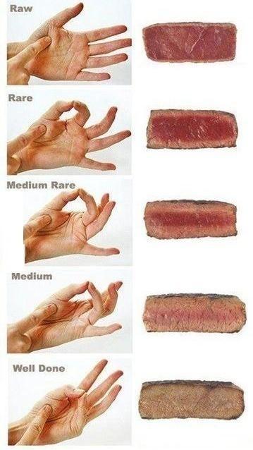 Handige manier om de gaarheid van het vlees te testen.